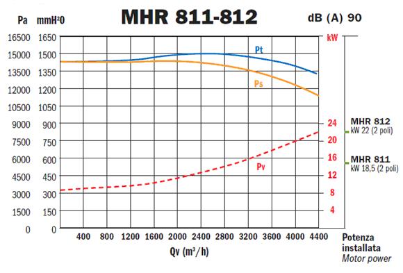 Przykladowa charakterystyka - MHR